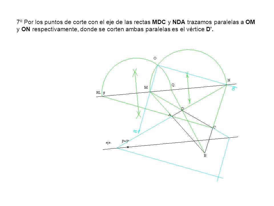 7º Por los puntos de corte con el eje de las rectas MDC y NDA trazamos paralelas a OM y ON respectivamente, donde se corten ambas paralelas es el vért