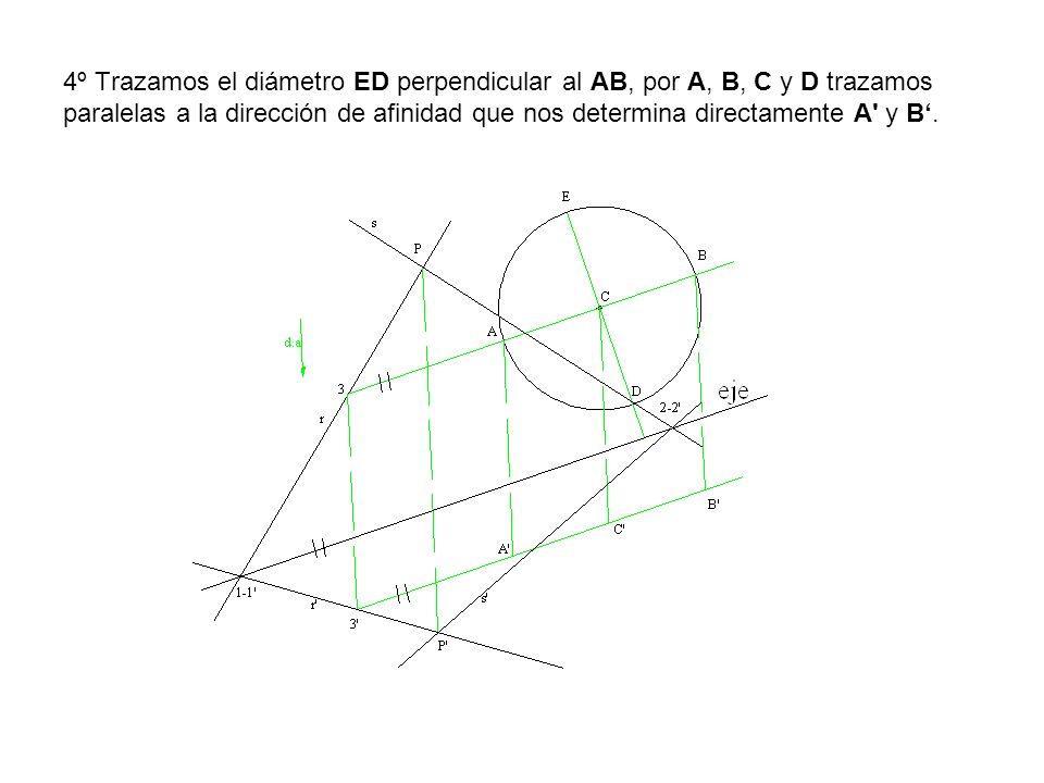 4º Trazamos el diámetro ED perpendicular al AB, por A, B, C y D trazamos paralelas a la dirección de afinidad que nos determina directamente A' y B.