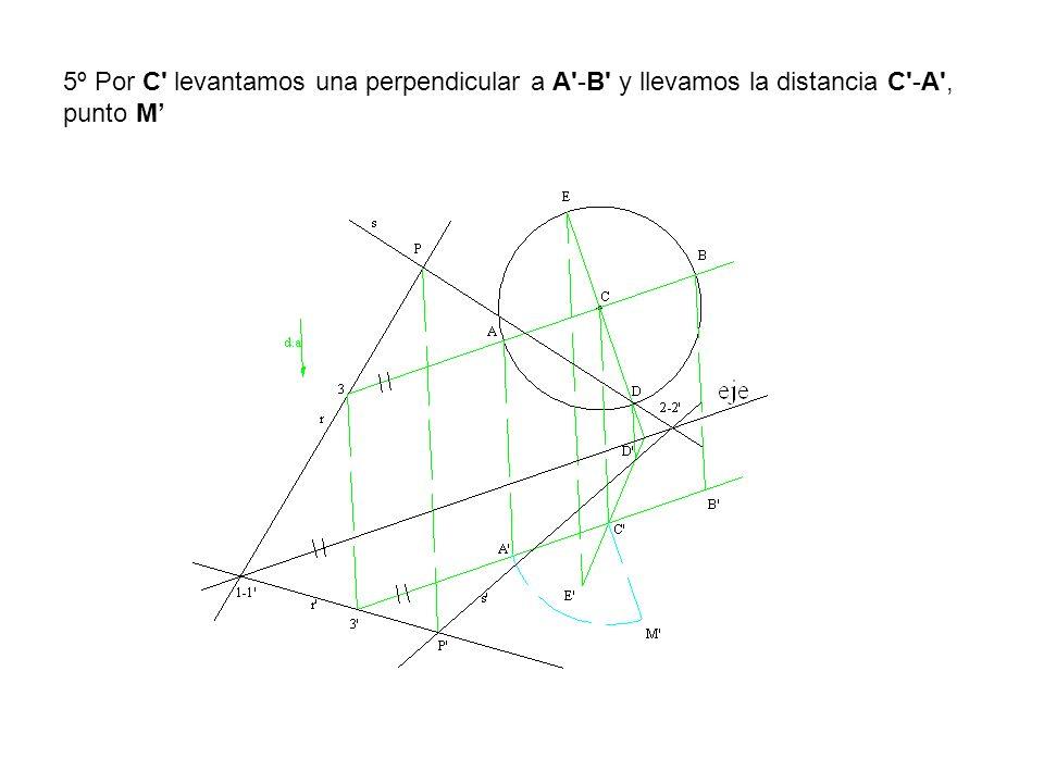 5º Por C' levantamos una perpendicular a A'-B' y llevamos la distancia C'-A', punto M 1º Determinamos el eje de afinidad por los
