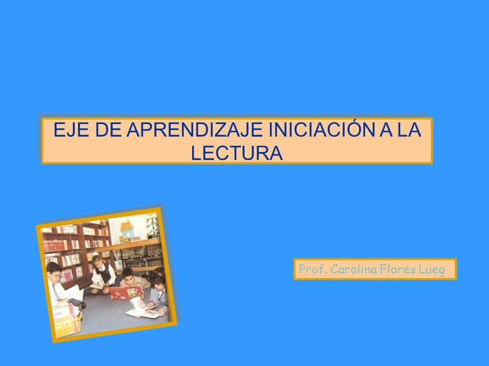 EJE DE APRENDIZAJE INICIACIÓN A LA LECTURA Prof. Carolina Flores Lueg