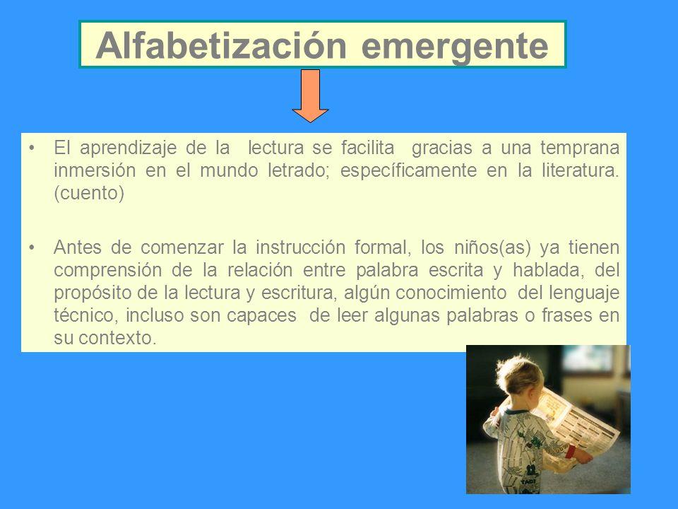 Alfabetización emergente El aprendizaje de la lectura se facilita gracias a una temprana inmersión en el mundo letrado; específicamente en la literatu