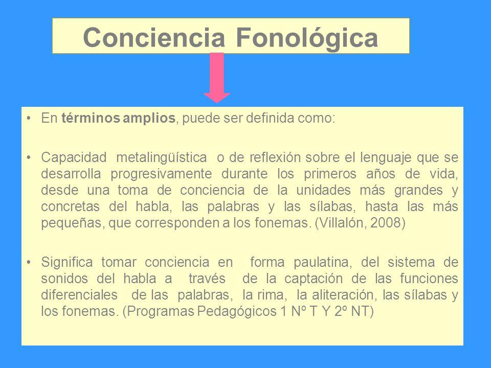 Conciencia Fonológica En términos amplios, puede ser definida como: Capacidad metalingüística o de reflexión sobre el lenguaje que se desarrolla progr