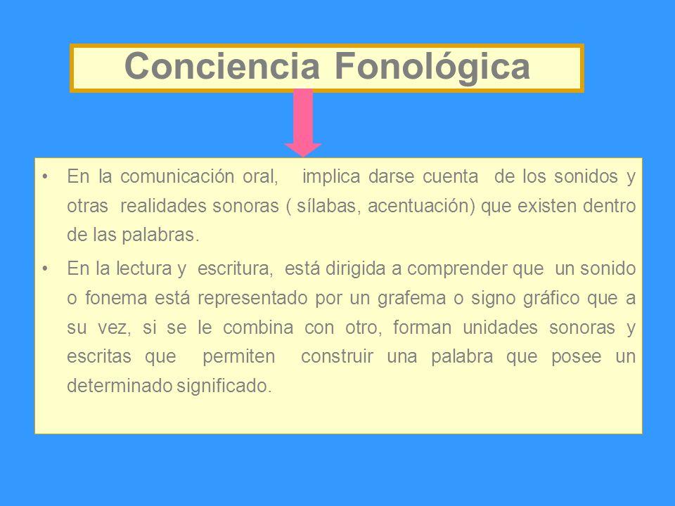 En la comunicación oral, implica darse cuenta de los sonidos y otras realidades sonoras ( sílabas, acentuación) que existen dentro de las palabras. En