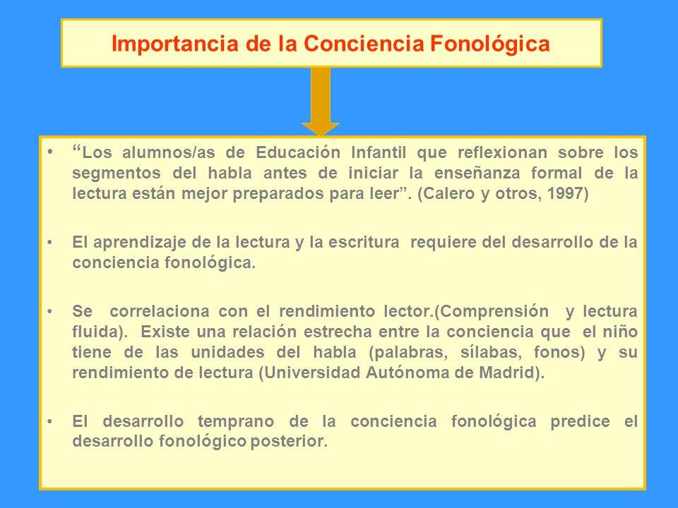 Importancia de la Conciencia Fonológica Los alumnos/as de Educación Infantil que reflexionan sobre los segmentos del habla antes de iniciar la enseñan