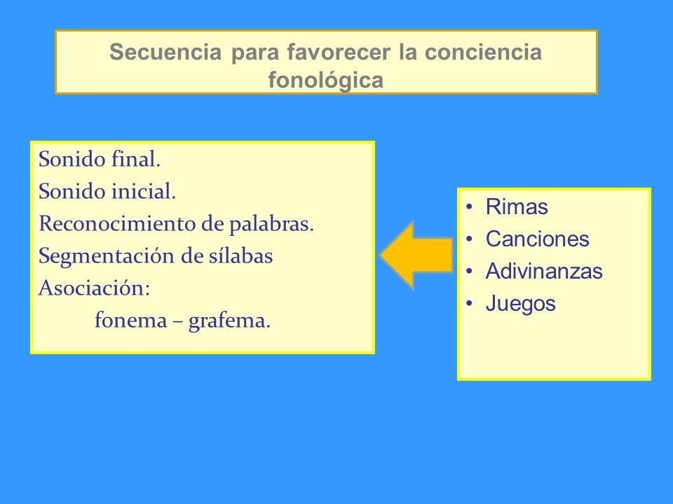 Secuencia para favorecer la conciencia fonológica Rimas Canciones Adivinanzas Juegos Sonido final. Sonido inicial. Reconocimiento de palabras. Segment