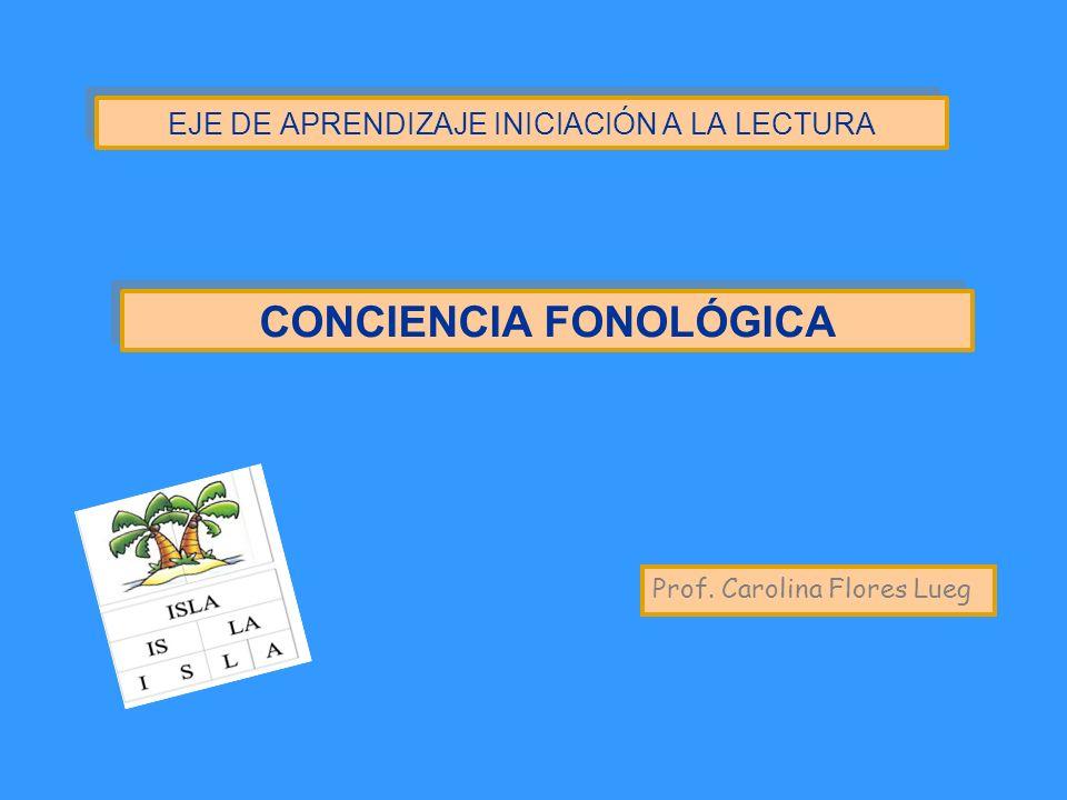 EJE DE APRENDIZAJE INICIACIÓN A LA LECTURA Prof. Carolina Flores Lueg CONCIENCIA FONOLÓGICA