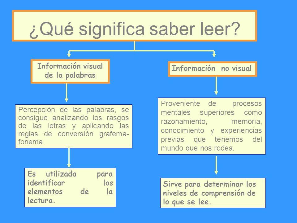 ¿Qué significa saber leer? Información visual de la palabras Percepción de las palabras, se consigue analizando los rasgos de las letras y aplicando l