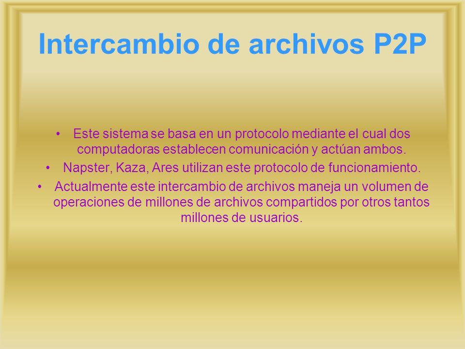 Intercambio de archivos P2P Este sistema se basa en un protocolo mediante el cual dos computadoras establecen comunicación y actúan ambos. Napster, Ka