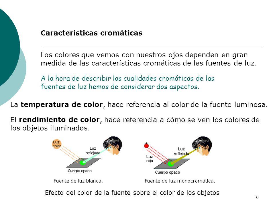 10 LÁMPARAS INCANDESCENTES CARACTERÍSTICAS Principio de funcionamiento: incandescencia Filamento de tungsteno y relleno de argón y nitrógeno Rendimiento: 10lm/w (Halógenas: 20lm/W) Vida útil: 1000 - 2000hs Equipo auxiliar: no necesitan Posición de funcionamiento: cualquiera Reproducción cromática: óptima La duración de una lámpara viene determinada básicamente por la temperatura de trabajo del filamento.