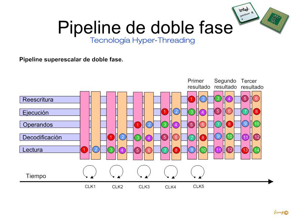 Pipeline de doble fase