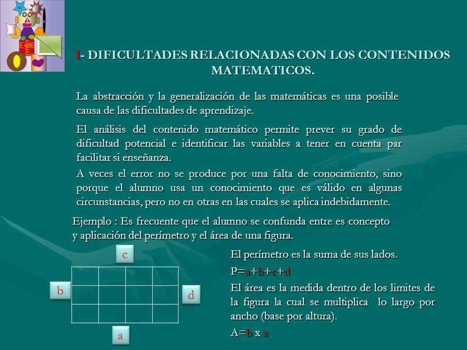 1- DIFICULTADES RELACIONADAS CON LOS CONTENIDOS MATEMATICOS. La abstracción y la generalización de las matemáticas es una posible causa de las dificul