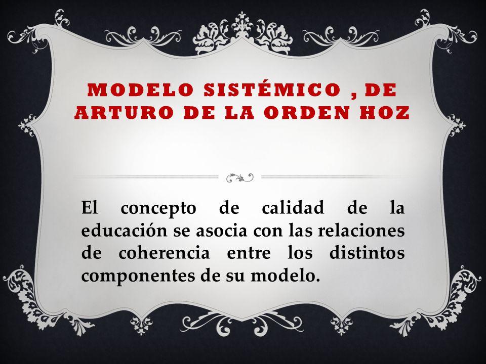 MODELO SISTÉMICO, DE ARTURO DE LA ORDEN HOZ El concepto de calidad de la educación se asocia con las relaciones de coherencia entre los distintos comp