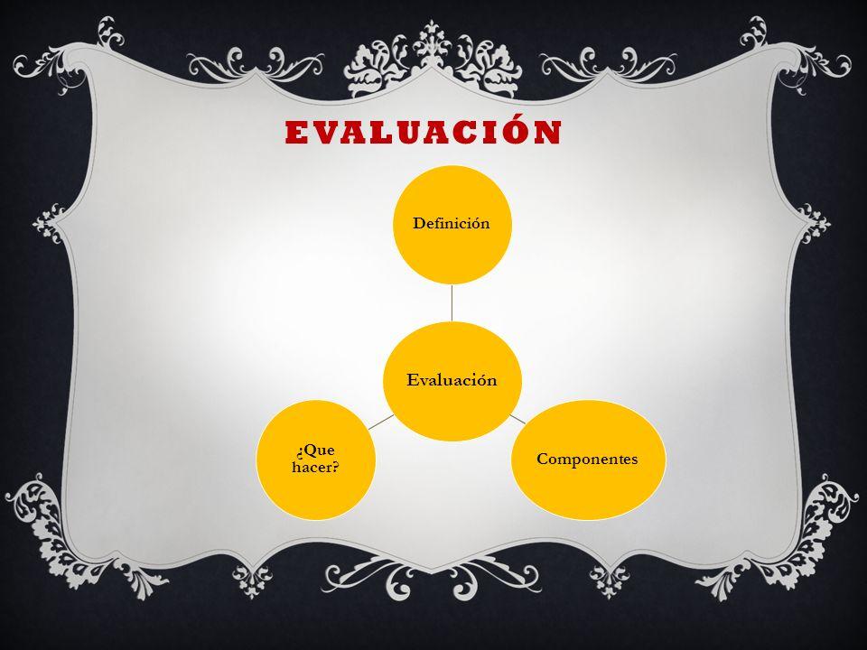EVALUACIÓN Evaluación DefiniciónComponentes ¿Que hacer?