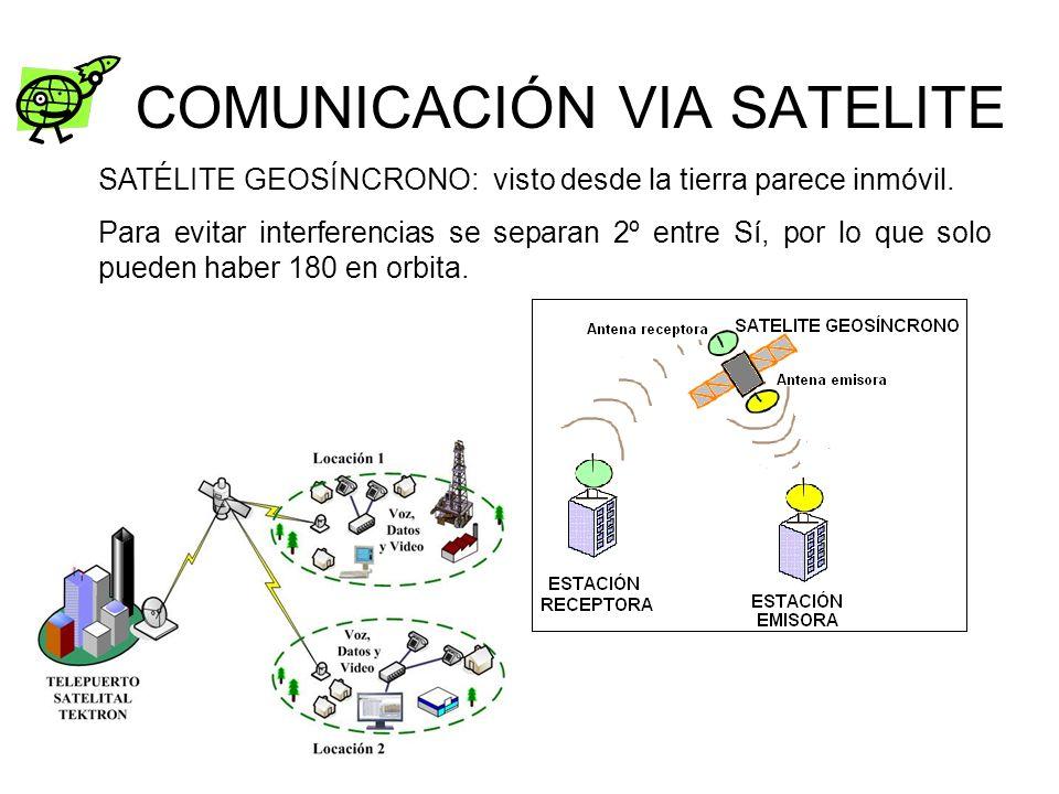 COMUNICACIÓN VIA SATELITE SATÉLITE GEOSÍNCRONO: visto desde la tierra parece inmóvil. Para evitar interferencias se separan 2º entre Sí, por lo que so