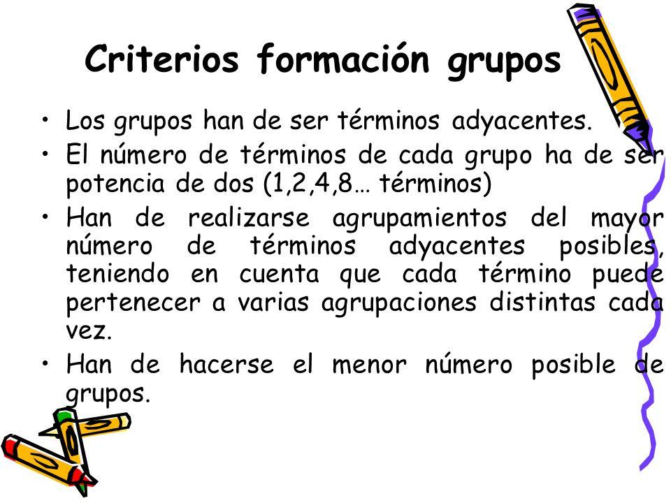 Criterios formación grupos Los grupos han de ser términos adyacentes.
