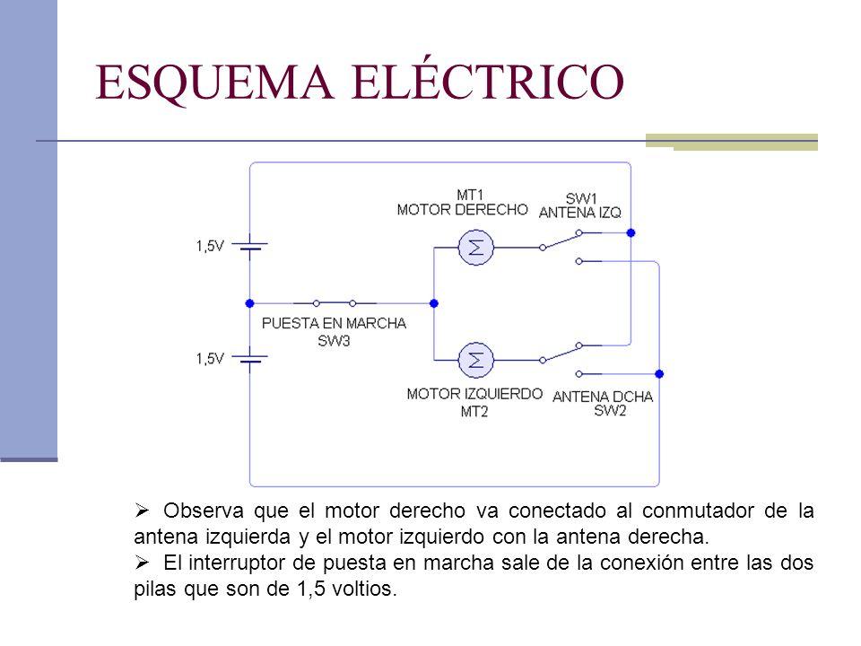 ESQUEMA ELÉCTRICO Observa que el motor derecho va conectado al conmutador de la antena izquierda y el motor izquierdo con la antena derecha. El interr