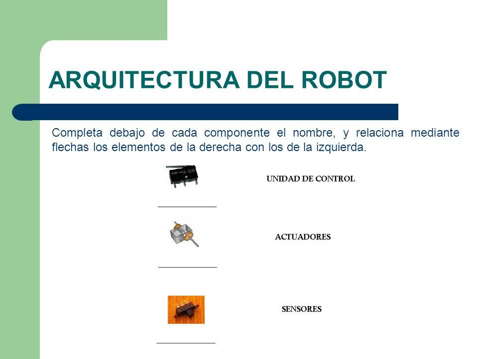 ARQUITECTURA DEL ROBOT Completa debajo de cada componente el nombre, y relaciona mediante flechas los elementos de la derecha con los de la izquierda.