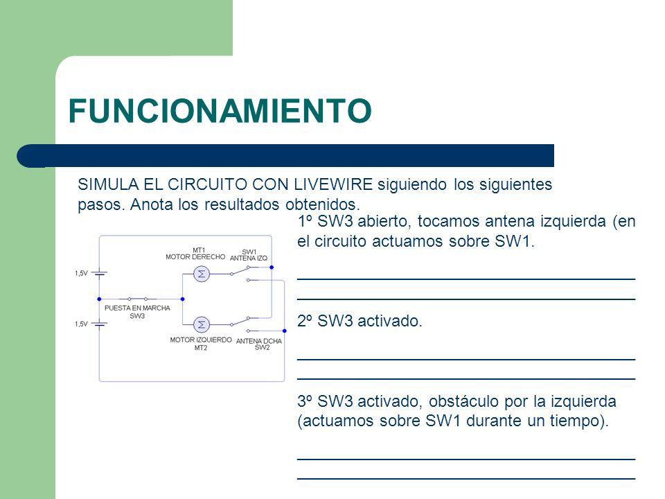 FUNCIONAMIENTO SIMULA EL CIRCUITO CON LIVEWIRE siguiendo los siguientes pasos. Anota los resultados obtenidos. 1º SW3 abierto, tocamos antena izquierd