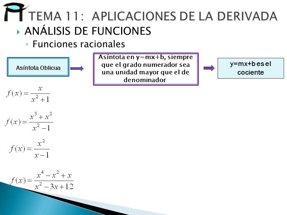 Asíntota Oblicua ANÁLISIS DE FUNCIONES Funciones racionales Asíntota en y=mx+b, siempre que el grado numerador sea una unidad mayor que el de denomina