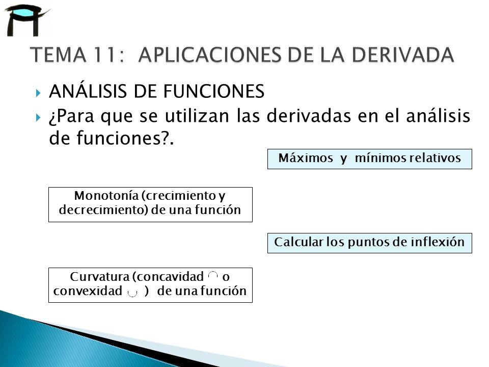 ANÁLISIS DE FUNCIONES ¿Para que se utilizan las derivadas en el análisis de funciones?. Máximos y mínimos relativos Monotonía (crecimiento y decrecimi