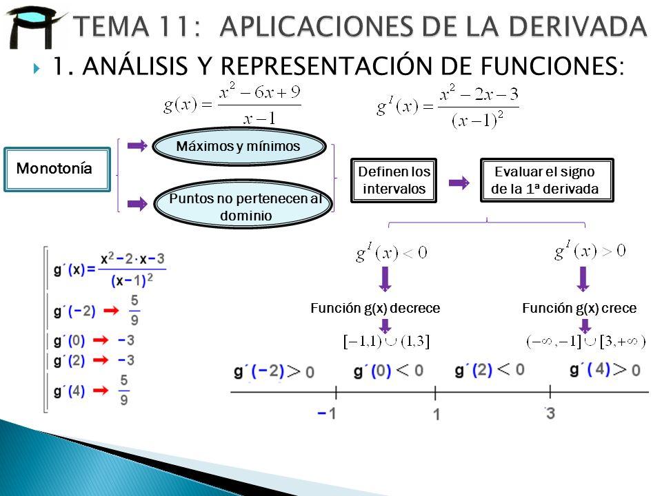 1. ANÁLISIS Y REPRESENTACIÓN DE FUNCIONES: Monotonía Máximos y mínimos Puntos no pertenecen al dominio Definen los intervalos Evaluar el signo de la 1