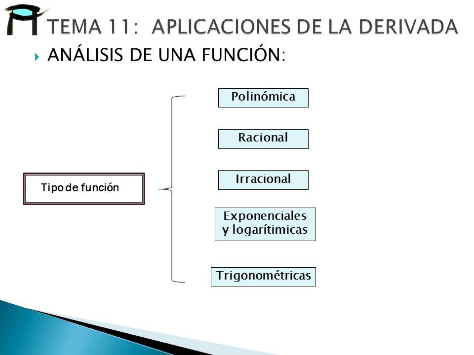 ANÁLISIS DE UNA FUNCIÓN: Tipo de función Polinómica Racional Irracional Exponenciales y logarítimicas Trigonométricas