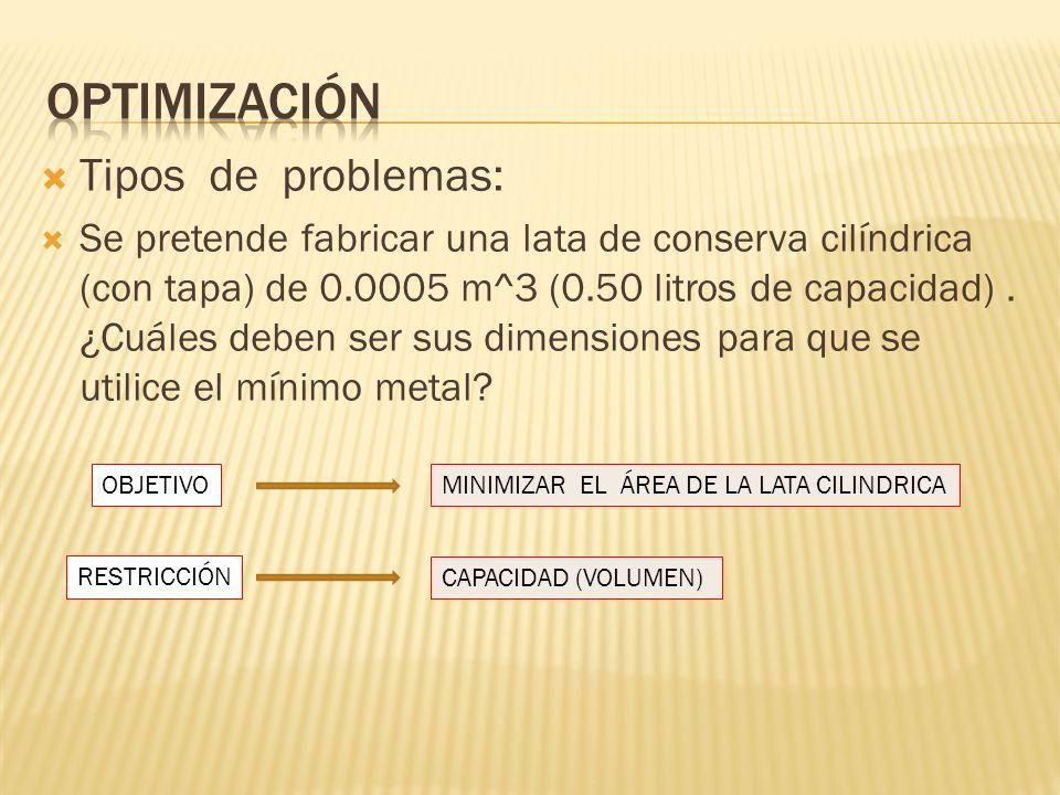 Tipos de problemas: Se pretende fabricar una lata de conserva cilíndrica (con tapa) de 0.0005 m^3 (0.50 litros de capacidad). ¿Cuáles deben ser sus di