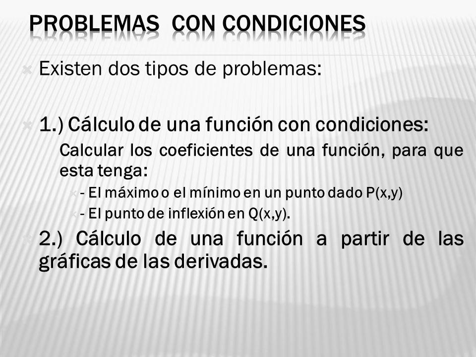 Existen dos tipos de problemas: 1.) Cálculo de una función con condiciones: Calcular los coeficientes de una función, para que esta tenga: - El máximo