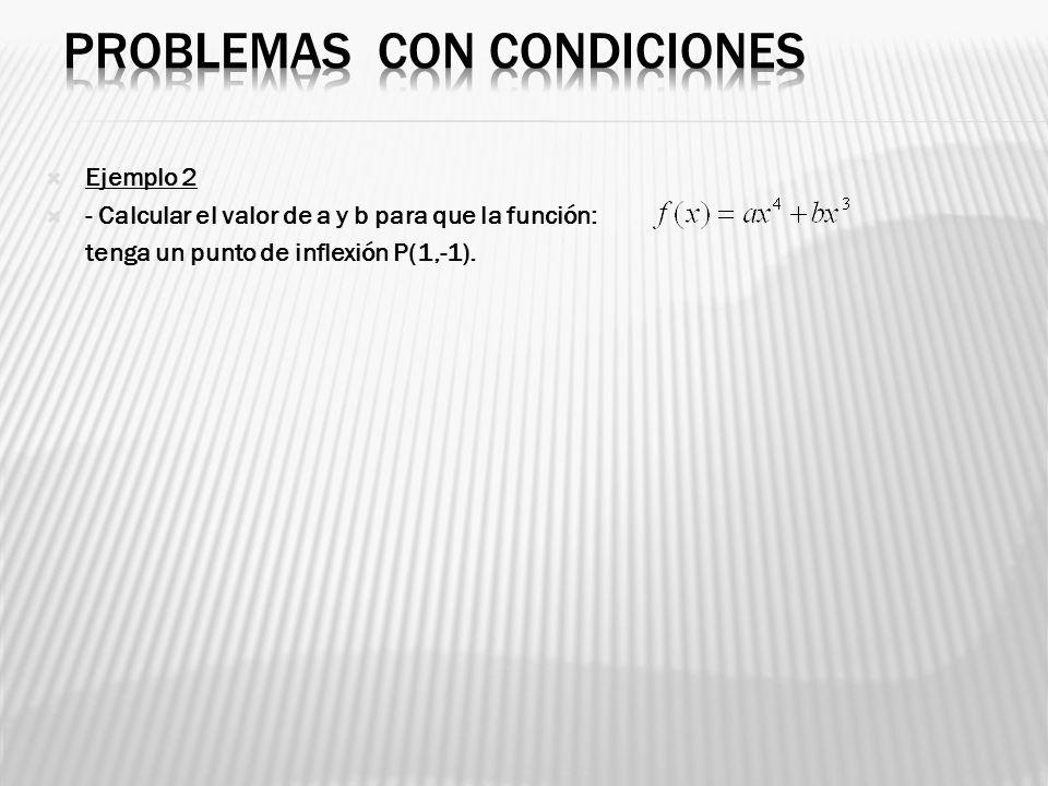 Ejemplo 3: - Calcular el valor de a y b para que la función: tenga un punto de máximo relativo en P(3,4).