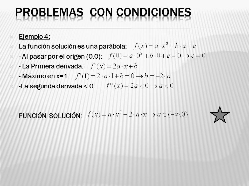 Ejemplo 5: Sea una función f(x) tal que la gráfica de su derivada f(x) es la recta siguiente: - Calcula f(x) sabiendo que pasa por (0,0) Monotonía Máximos o mínimos Crece: Decrece: Función 1ª derivada Función