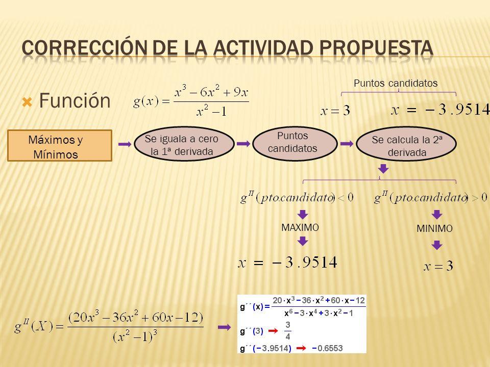 Función Máximos y Mínimos Se iguala a cero la 1ª derivada Puntos candidatos Se calcula la 2ª derivada Puntos candidatos MAXIMO MINIMO