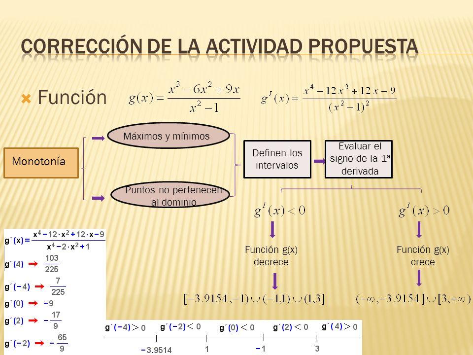 Función Monotonía Máximos y mínimos Puntos no pertenecen al dominio Definen los intervalos Evaluar el signo de la 1ª derivada Función g(x) decrece Fun