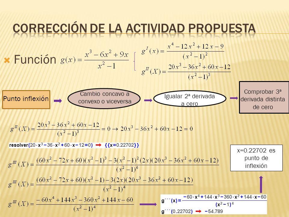 Función Punto inflexión Cambio concavo a convexo o viceversa Igualar 2ª derivada a cero Comprobar 3ª derivada distinta de cero x=0.22702 es punto de i