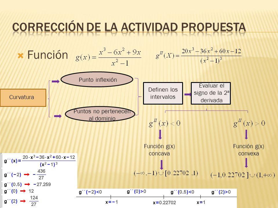 Función Puntos no pertenecen al dominio Definen los intervalos Evaluar el signo de la 2ª derivada Función g(x) concava Función g(x) convexa Punto infl