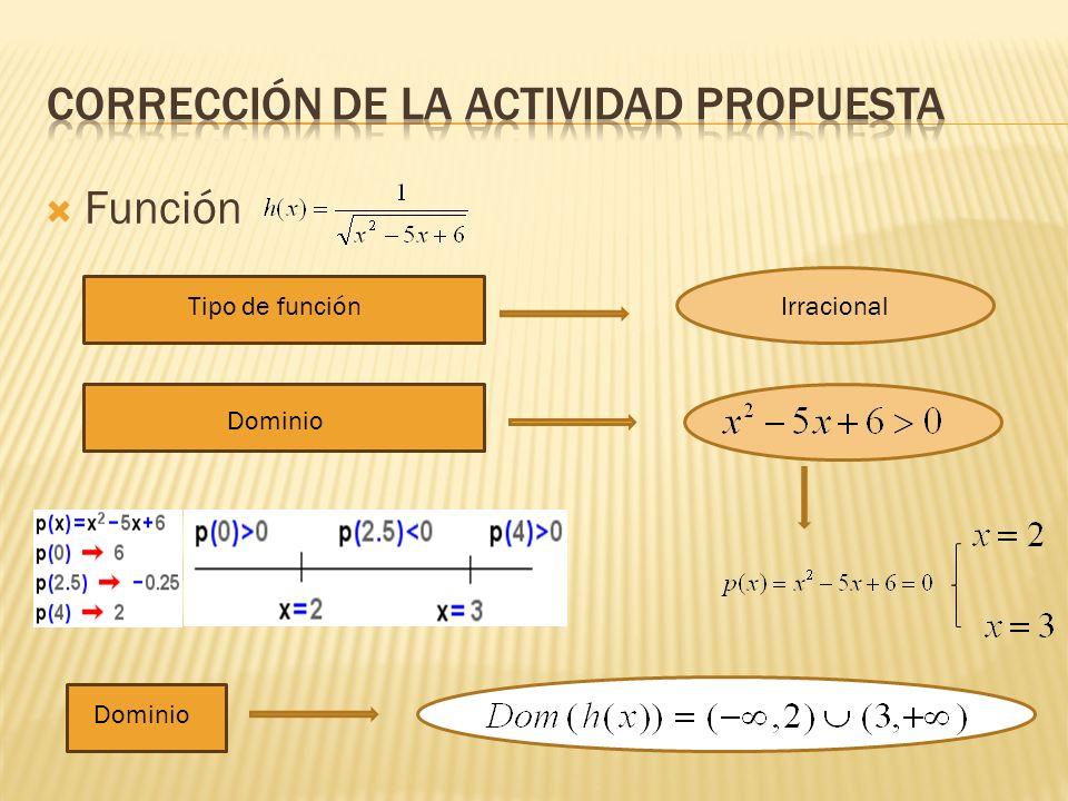 Tipo de funciónIrracional Dominio Función