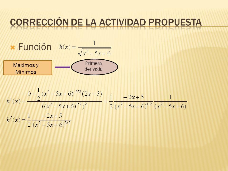 Función Máximos y Mínimos Primera derivada