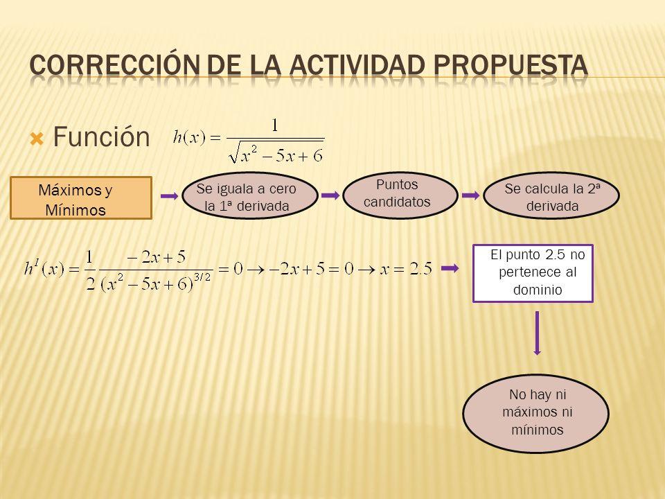 Función Máximos y Mínimos Se iguala a cero la 1ª derivada Puntos candidatos Se calcula la 2ª derivada No hay ni máximos ni mínimos El punto 2.5 no per