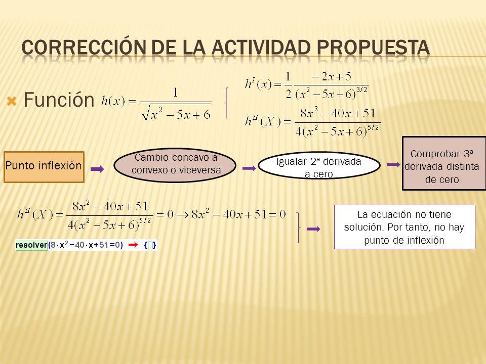 Función Punto inflexión Cambio concavo a convexo o viceversa Igualar 2ª derivada a cero Comprobar 3ª derivada distinta de cero La ecuación no tiene so