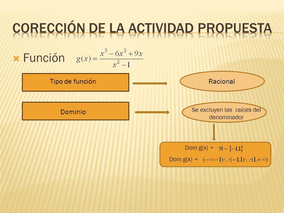 Función Tipo de funciónRacional Dominio Se excluyen las raíces del denominador Dom g(x) =