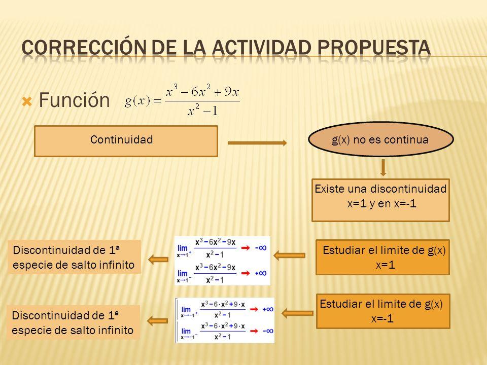 Función Continuidadg(x) no es continua Existe una discontinuidad x=1 y en x=-1 Estudiar el limite de g(x) x=1 Discontinuidad de 1ª especie de salto in