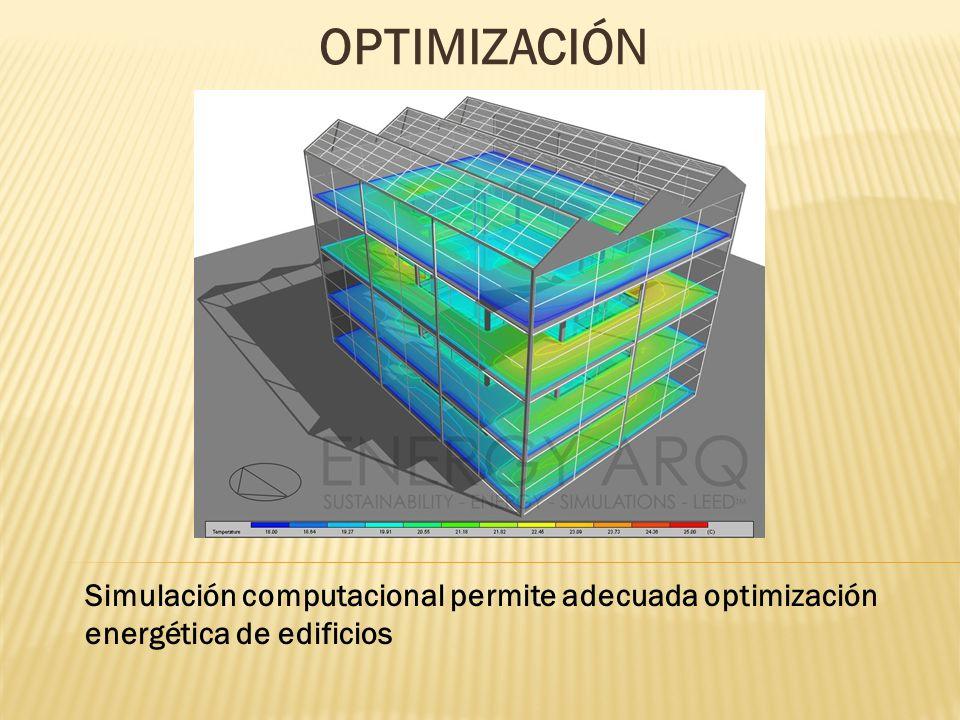 La optimización persigue una doble finalidad: Maximizar unos beneficios, áreas, etc.