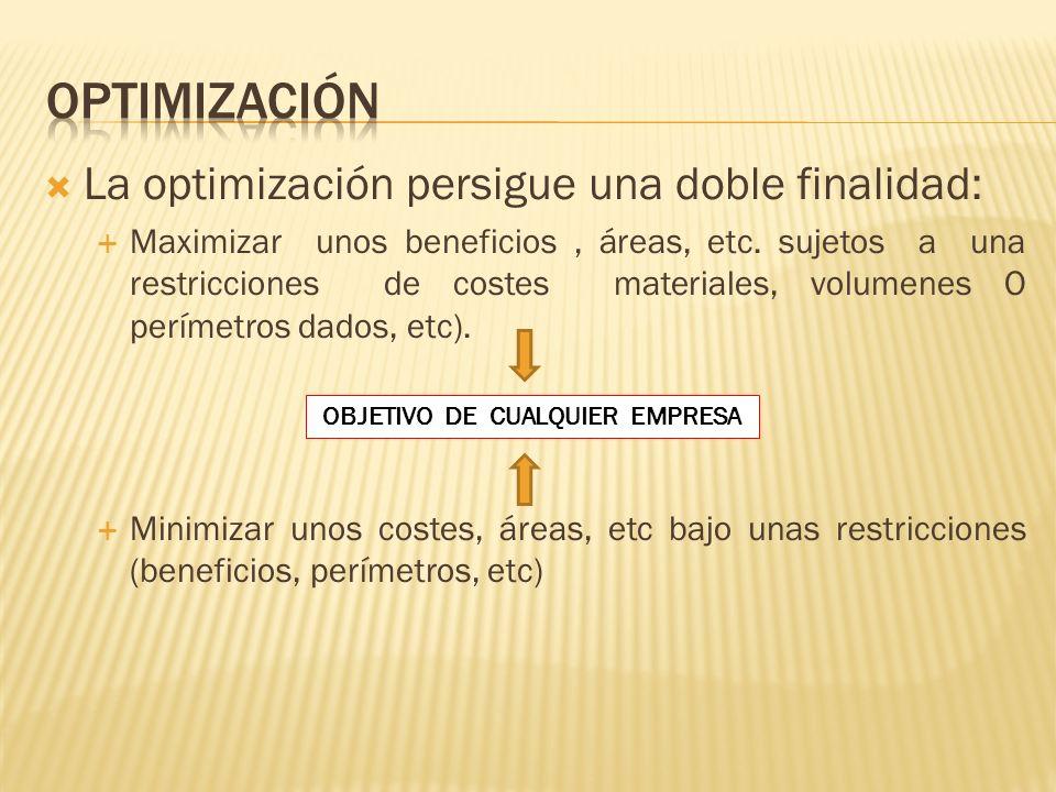 La optimización persigue una doble finalidad: Maximizar unos beneficios, áreas, etc. sujetos a una restricciones de costes materiales, volumenes O per