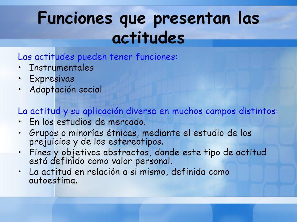 Funciones que presentan las actitudes Las actitudes pueden tener funciones: Instrumentales Expresivas Adaptación social La actitud y su aplicación div
