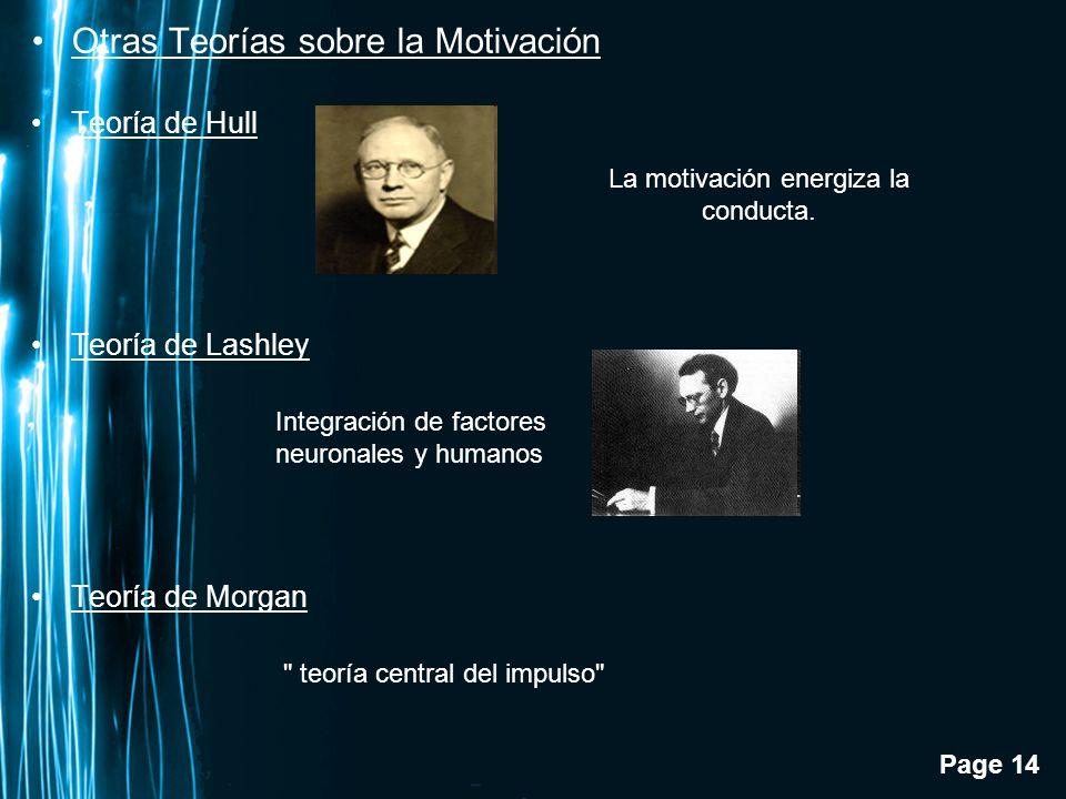 Page 14 Otras Teorías sobre la Motivación Teoría de Hull Teoría de Lashley Teoría de Morgan Integración de factores neuronales y humanos La motivación