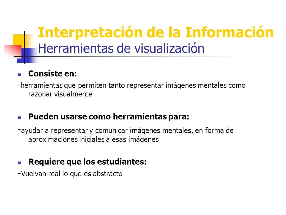 Consiste en: - herramientas que permiten tanto representar imágenes mentales como razonar visualmente Pueden usarse como herramientas para: - ayudar a representar y comunicar imágenes mentales, en forma de aproximaciones iniciales a esas imágenes Requiere que los estudiantes: - Vuelvan real lo que es abstracto Interpretación de la Información Herramientas de visualización