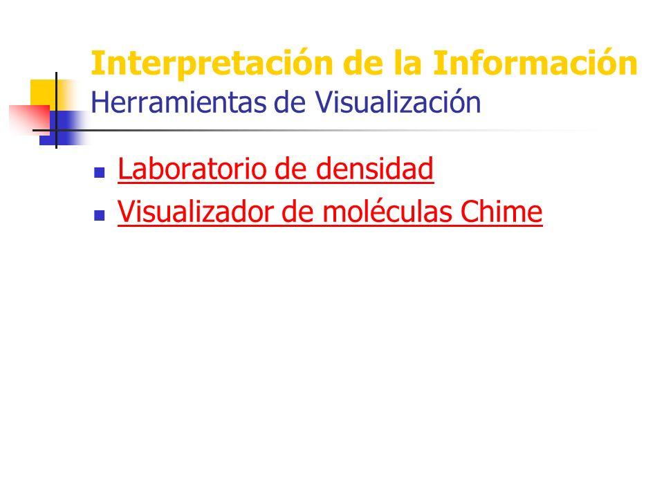 Interpretación de la Información Herramientas de Visualización Laboratorio de densidad Visualizador de moléculas Chime