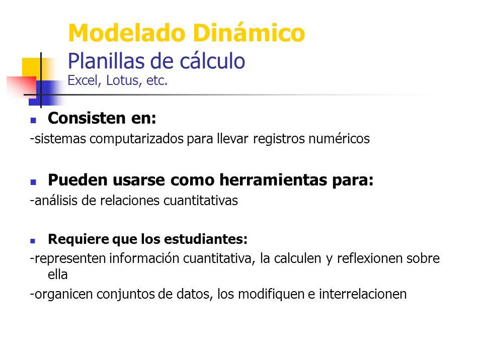 Consisten en: -sistemas computarizados para llevar registros numéricos Pueden usarse como herramientas para: -análisis de relaciones cuantitativas Requiere que los estudiantes: -representen información cuantitativa, la calculen y reflexionen sobre ella -organicen conjuntos de datos, los modifiquen e interrelacionen Modelado Dinámico Planillas de cálculo Excel, Lotus, etc.