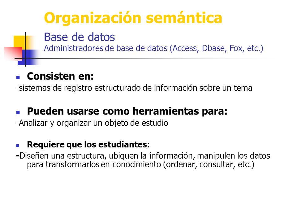 Consisten en: -sistemas de registro estructurado de información sobre un tema Pueden usarse como herramientas para: -Analizar y organizar un objeto de estudio Requiere que los estudiantes: -Diseñen una estructura, ubiquen la información, manipulen los datos para transformarlos en conocimiento (ordenar, consultar, etc.) Organización semántica Base de datos Administradores de base de datos (Access, Dbase, Fox, etc.)