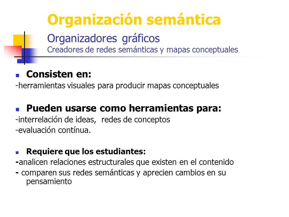 Consisten en: -herramientas visuales para producir mapas conceptuales Pueden usarse como herramientas para: -interrelación de ideas, redes de conceptos -evaluación contínua.