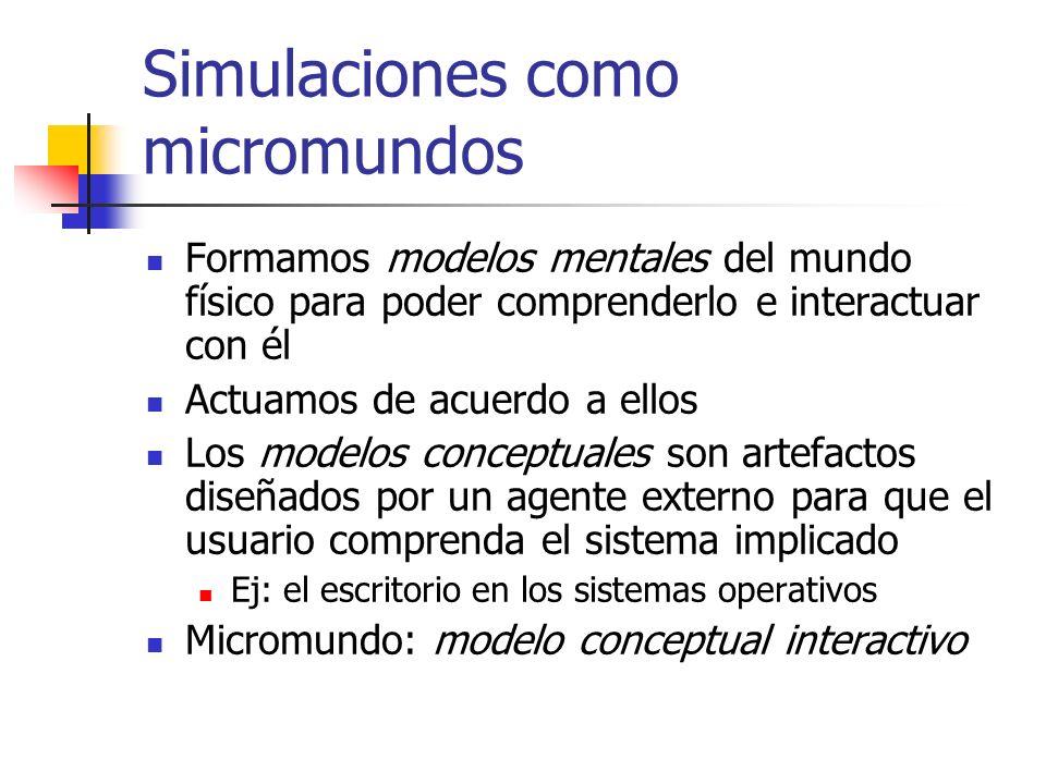 Graficación de funciones Proyecto Descartes Model-It http://www.hice.org Modellus http://phoenix.sce.fct.unl.pt/modellus/ Modelado Dinámico Otras herramientas Graficadores de funciones, Modelado de sistemas